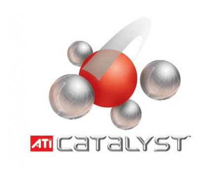 Скриншот к файлу: ATI Catalyst Display Driver for Windows 7/Vista 32-bit  10.12